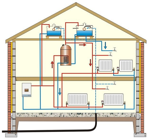 cmhc guide to residential wood heating